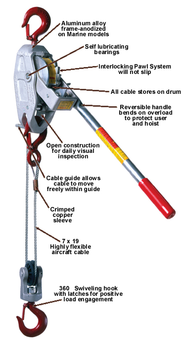 Cable Winch Puller Manual http://www.ematerialhandling.com/materialhandling/riggers_pullers/lug-all_cable_hoist/lug-all_cable_hoist.htm